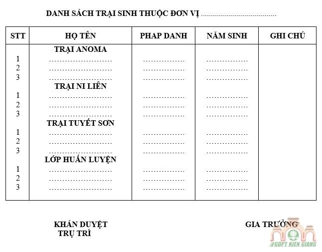 THÔNG BÁO: V/v Mở liên trại huấn luyện Anoma – Ni Liên – Tuyết Sơn VIII-2019 và Lớp Huấn luyện cấp tốc cho Huynh trưởng các đơn vị mới thành lập