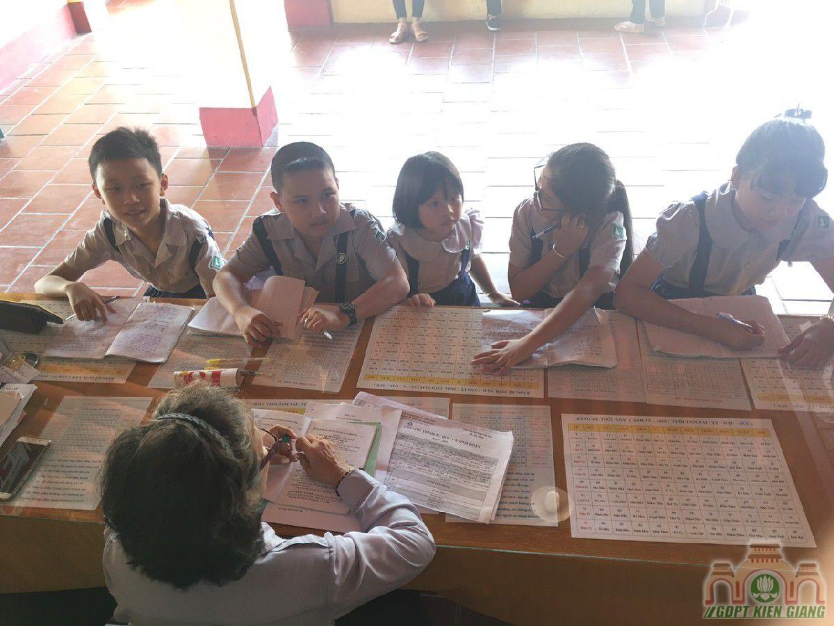 Gdpt Tam Bao Tp Rach Gia Khao Sat Don Vi Vung Manh 06